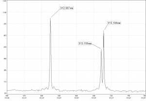 Fragment of emission spectrum of the mercury lamp recorded by the S150 spectrometer with the 1800 lines/mm grating
