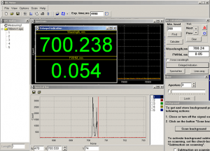 High-Resolution Wide-Range wavelength meter model SHR