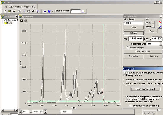 1725-1750nm laser diode spectrum acquired with the SHR-IR.