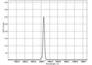 Nd:YAG laser, free running mode, λ = 1064.159 nm, FWHM