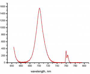 The peak on the left is the spectrum arising from collision of two singlet-oxygen molecules with their transition to the ground state