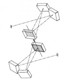 double monochromator
