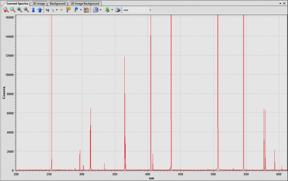 Spectroscopic software SolarLS.LAB SolarLS