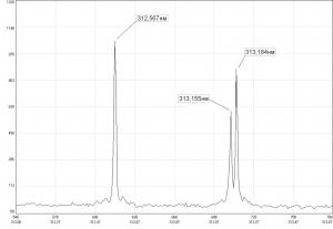 Фрагмент спектра излучения ртутной лампы, зарегистрированный с помощью спектрометра S150 с решеткой 1800 штр/мм