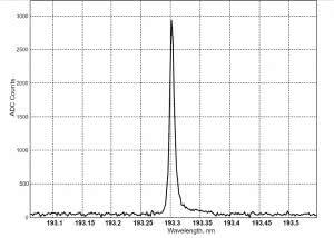 спектры, зарегистрированные с помощью shr