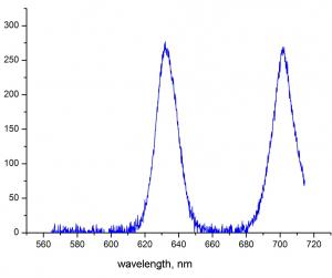 Cпектр излучения кислорода в полосах 634нм и 703нм, возникающий при столкновении двух молекул синглетного кислорода с их переходом в основное состояние