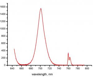 Левый пик – спектр, возникающий при столкновении двух молекул синглетного кислорода с их переходом в основное состояние, Правый спектр в полосе 763нм - это излучение кислорода, находящегося во втором электронно-возбужденном состоянии. М266 с решеткой 600штр/мм, входной щелью 300мкм и многоканальным детектором S5931-1024S